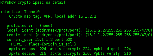 Branch Office Connections – GRE over IPSec VPN   Brian Dwyer